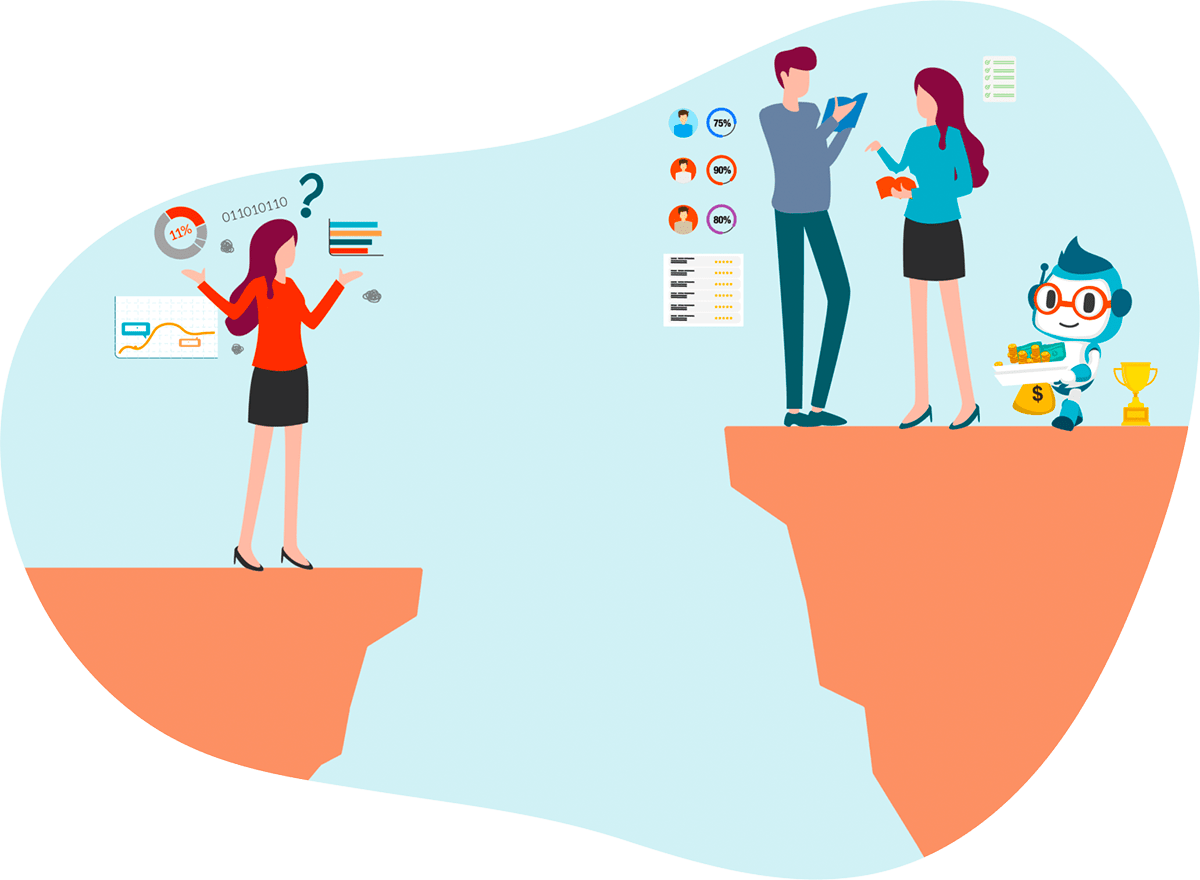 Insights-to-Performance Gap